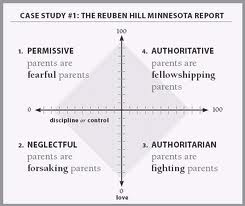 The Reuben Hill Minnesota Report