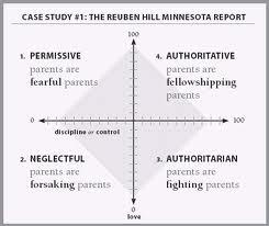 The Reuben Hill Minnesota Report